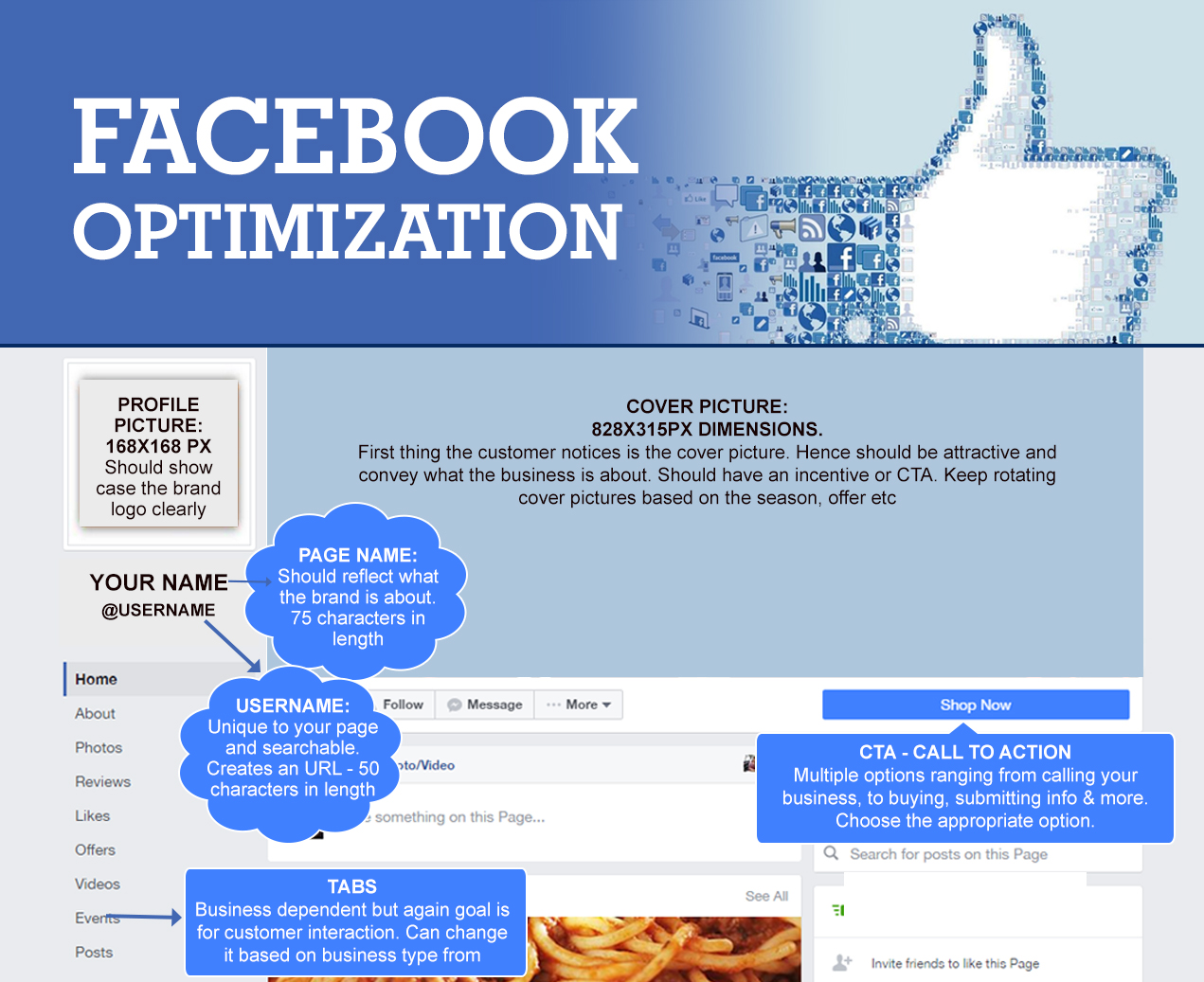 Facebook Optimization- Effective Ways To Use Facebook for Business