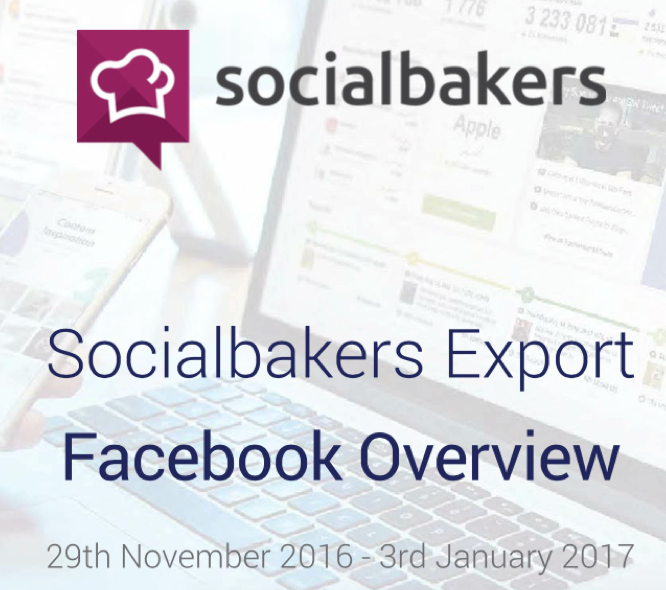 Social Bakers- Effective Ways To Use Facebook for Business