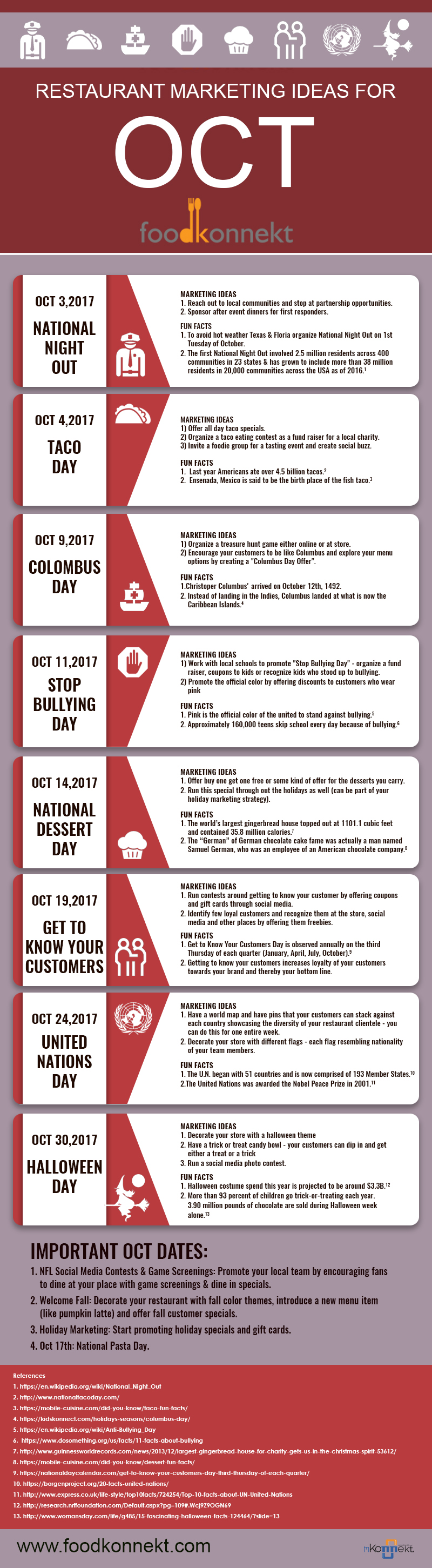Restaurant Marketing Ideas for Oct
