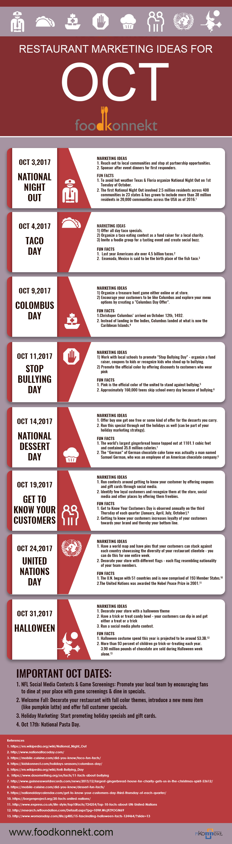 Oct Restaurant marketing ideas for halloween, taco day