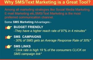 15 Effective SMS/Text Marketing Strategies for Restaurants